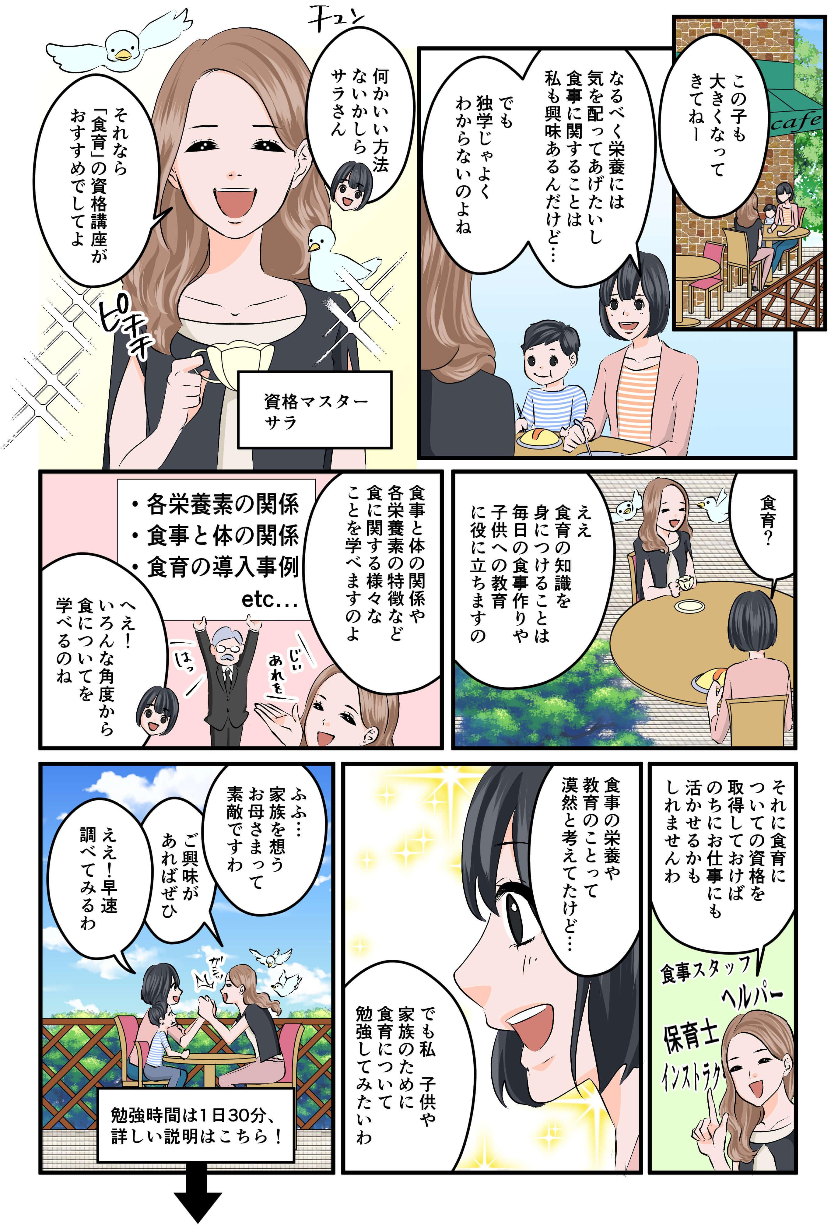 食育の漫画
