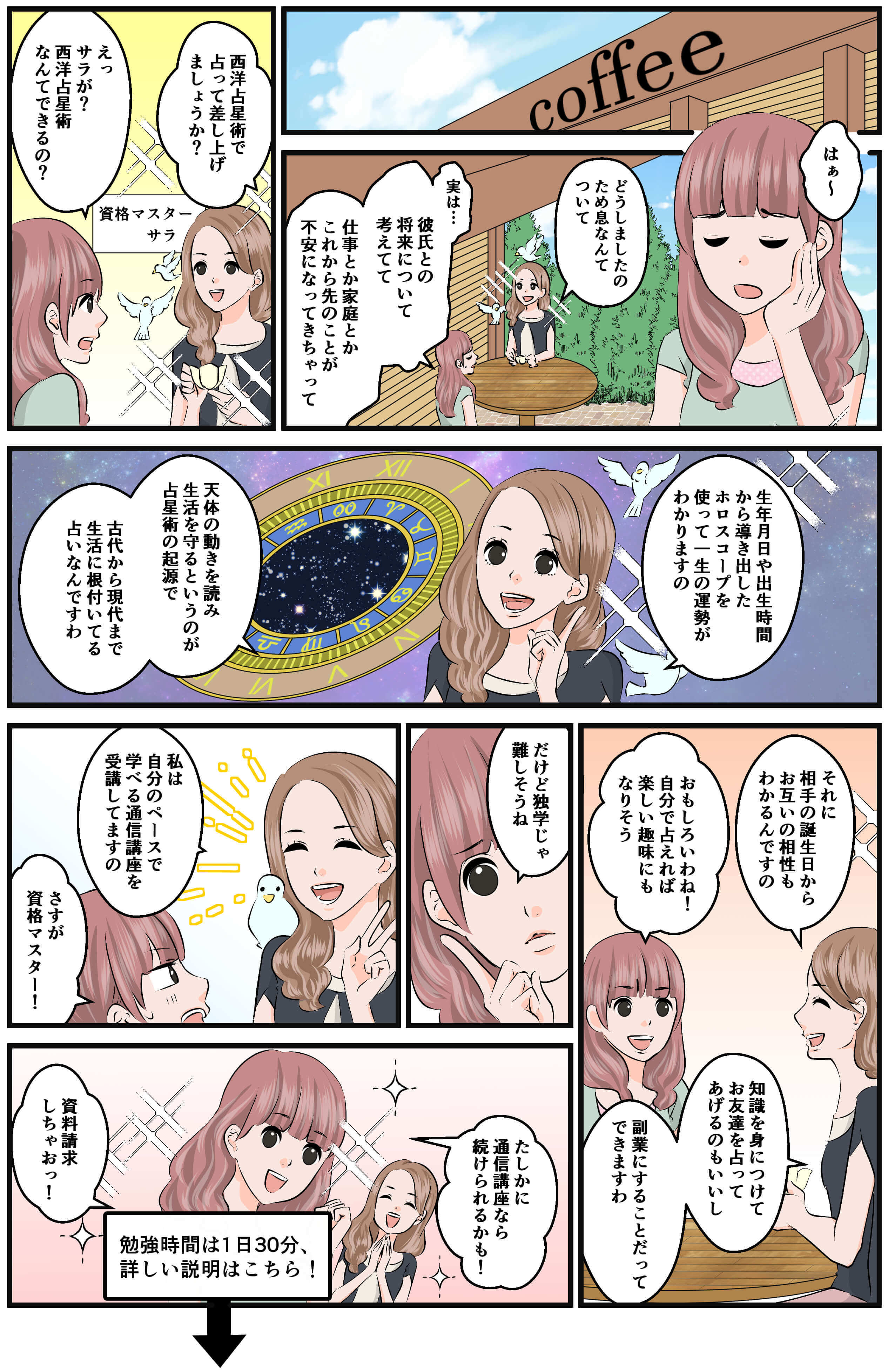西洋占星術資格の漫画
