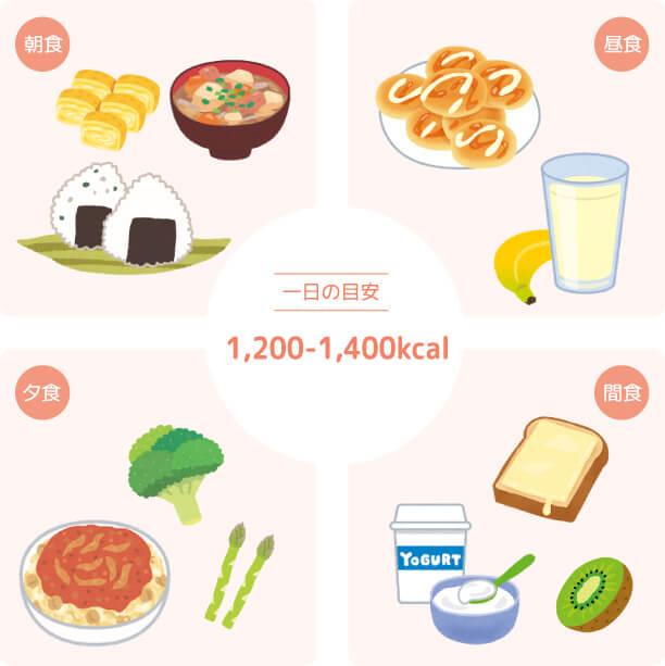 幼児食の基本