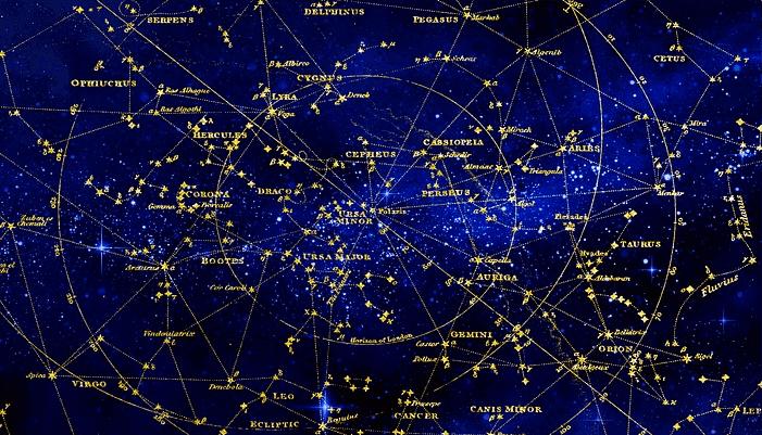 西洋占星術の起源