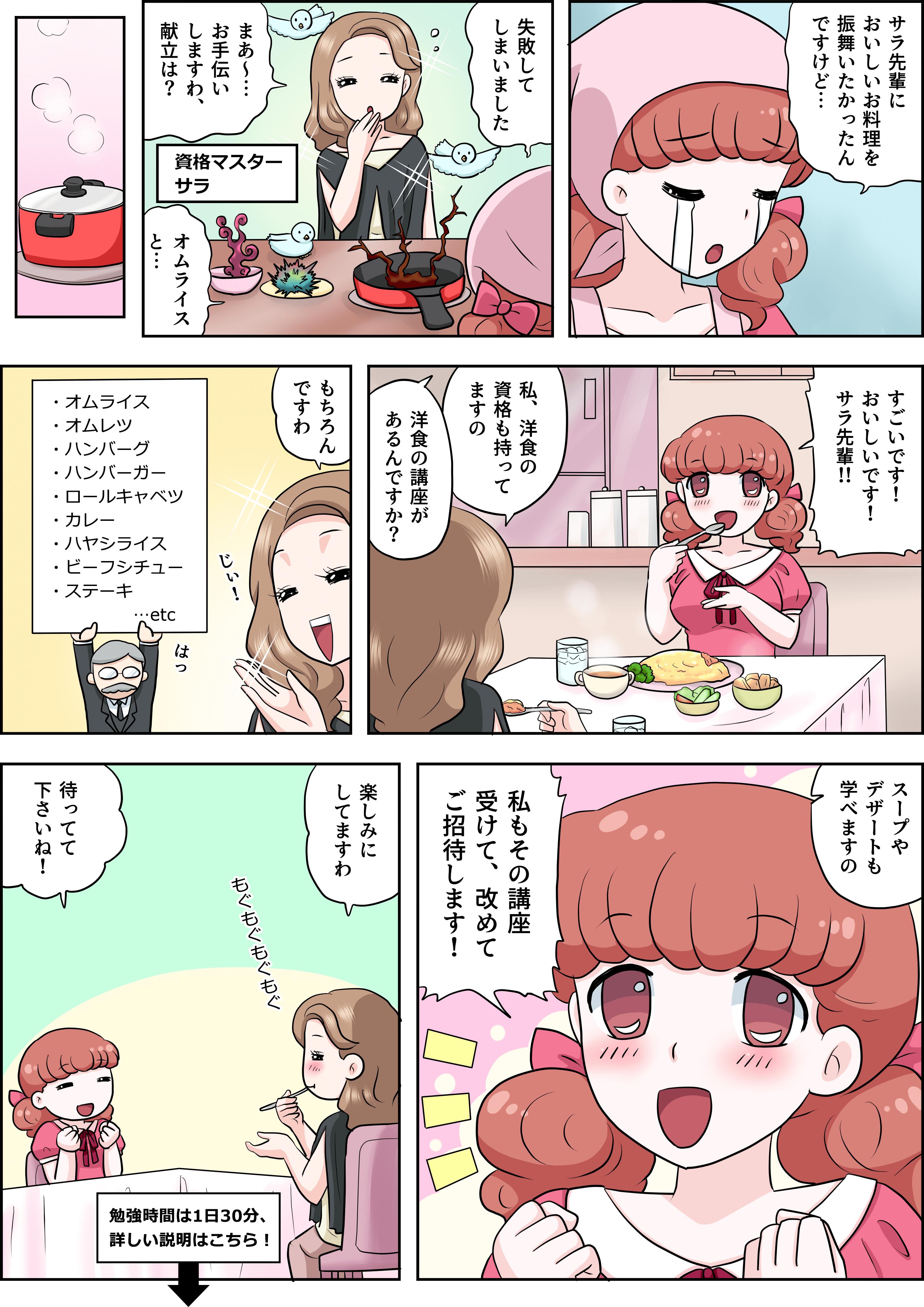洋食の漫画