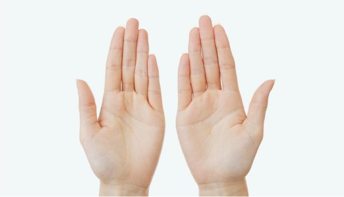右手と左手の意味
