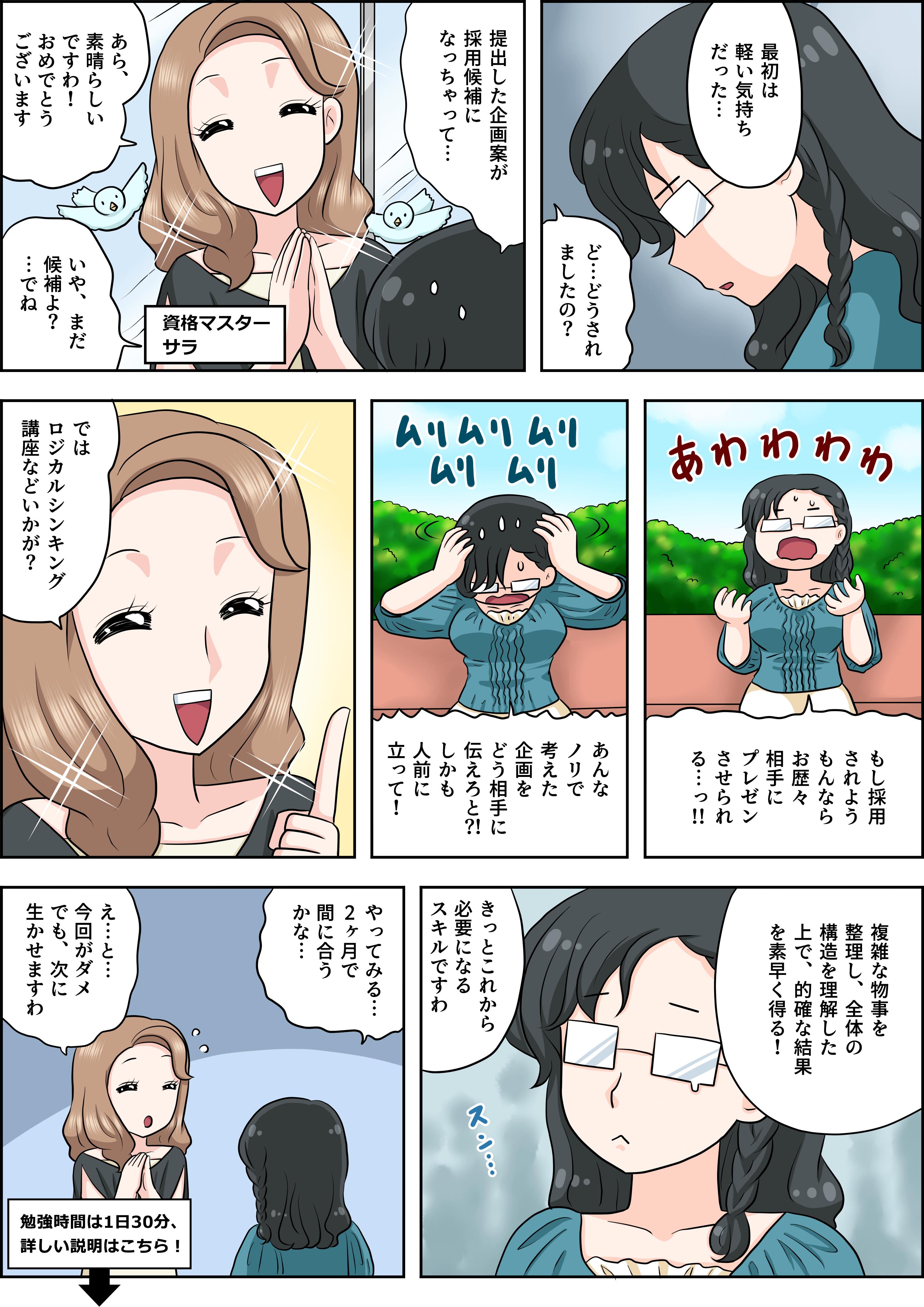 ロジカルシンキングの漫画